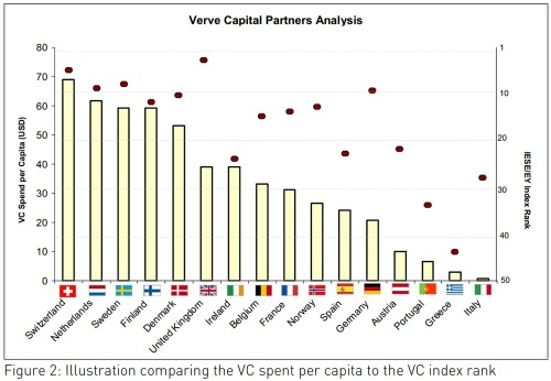 Vcp_graph_vc_spent_vs_index_ra